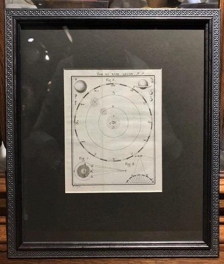 Antique engraving «Astronomy»